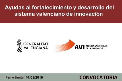 Ayudas AVI a la innovación de las empresas valencianas