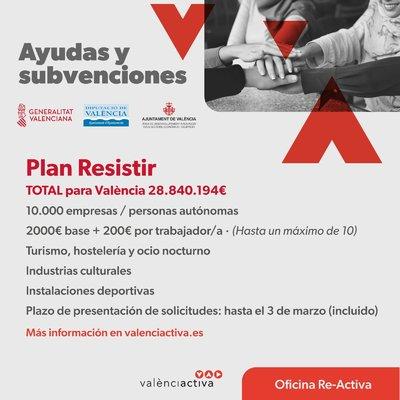 Bases de la Convocatoria Plan Resistir Valencia
