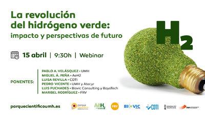 La revolución del hidrógeno verde: impacto y perspectivas de futuro