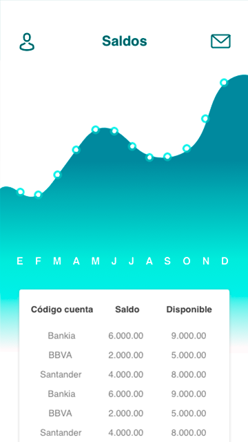 Proyecto de app: SeeDCash